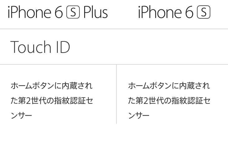 iPhone6sPlus-レビュー-3