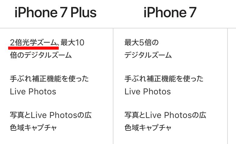 IPhone Plusのメリット 3