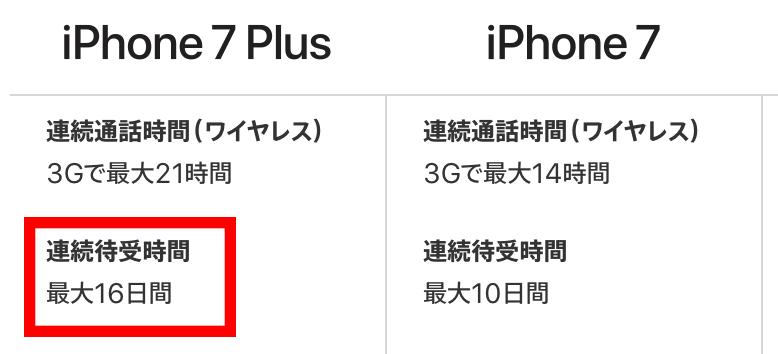 IPhone Plusのメリット 2