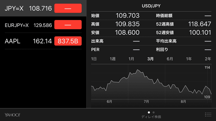 IPhoneで為替の円安円高と株価をチェックする方法 6