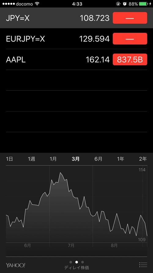 IPhoneで為替の円安円高と株価をチェックする方法 3
