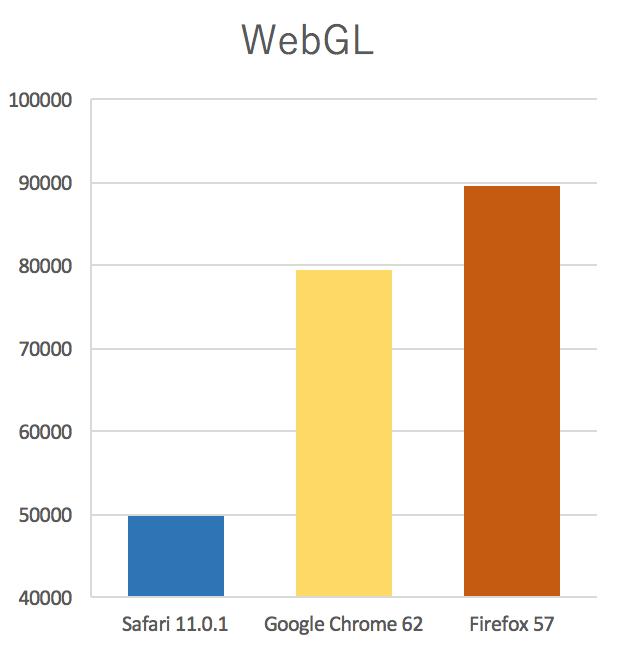 WebGLテスト