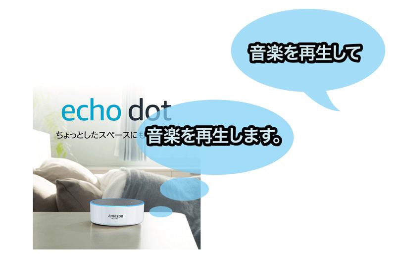 IoT機器利用シーン