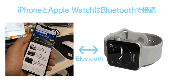 Apple Watchでできること 2