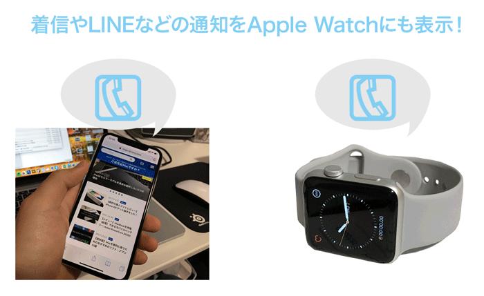 Apple Watchでできること 3